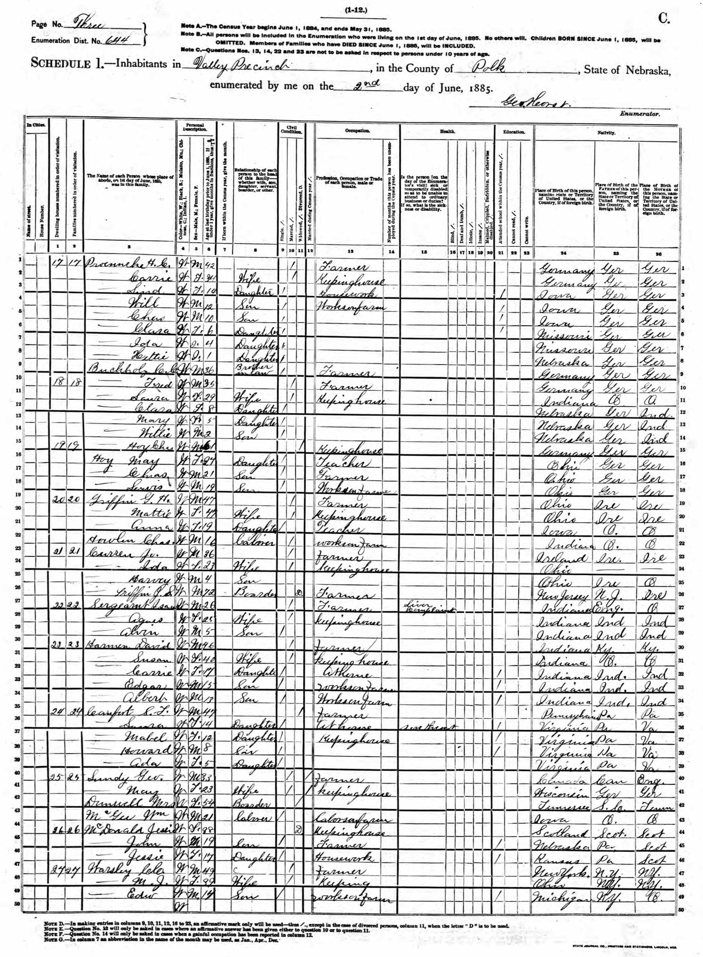 1885 Nebraska Census