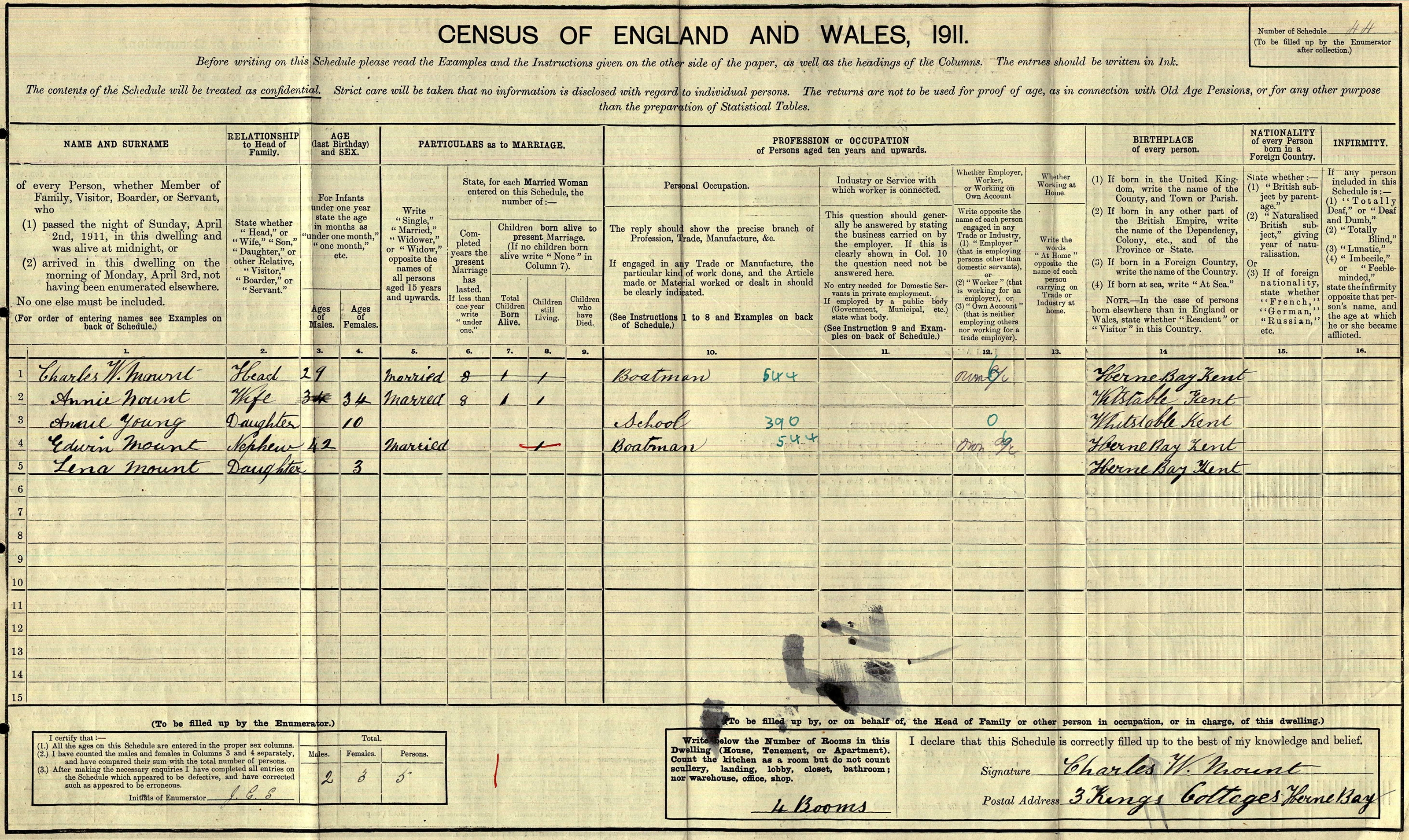 1911 UK Census