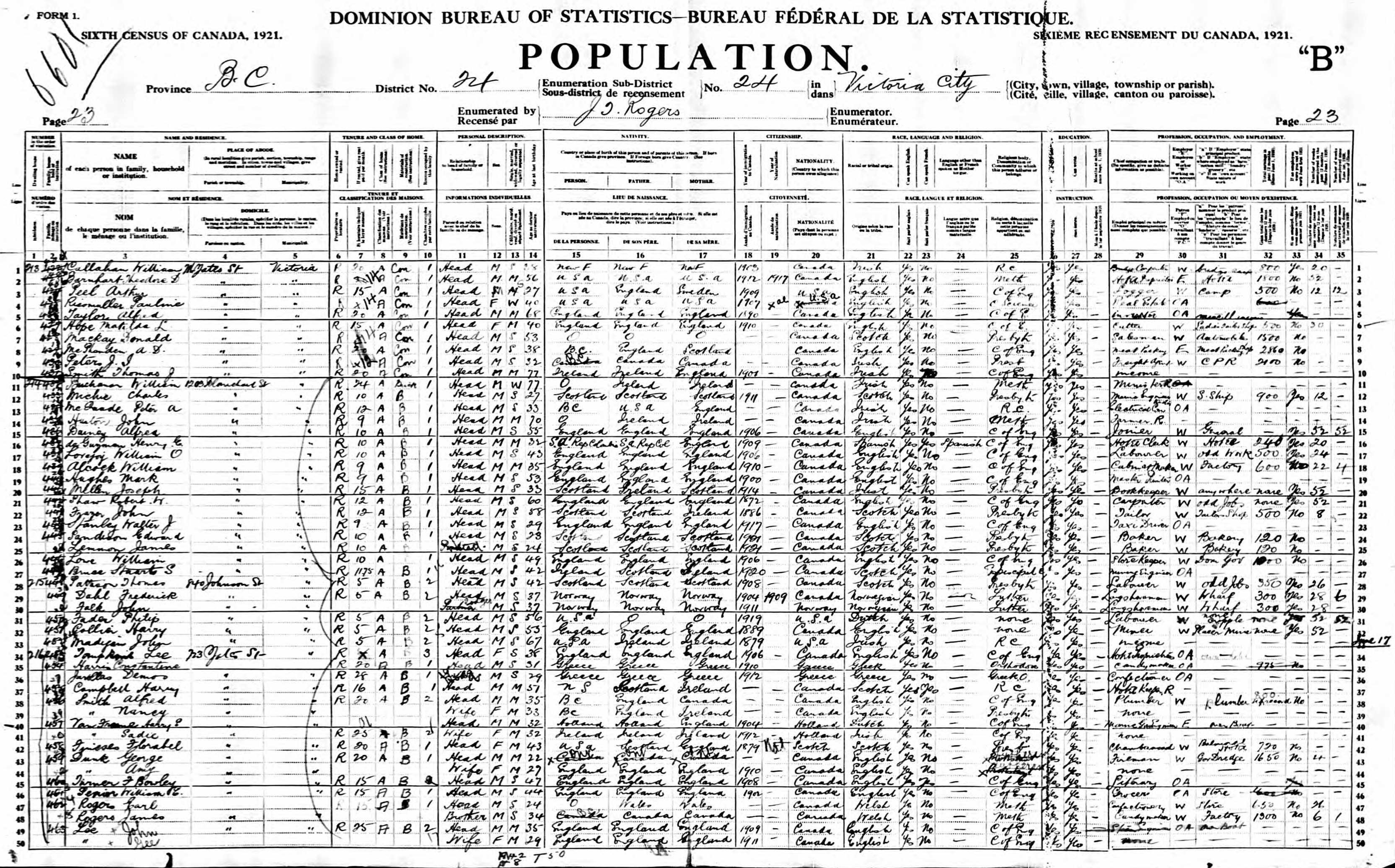 James Peters - 1921 census