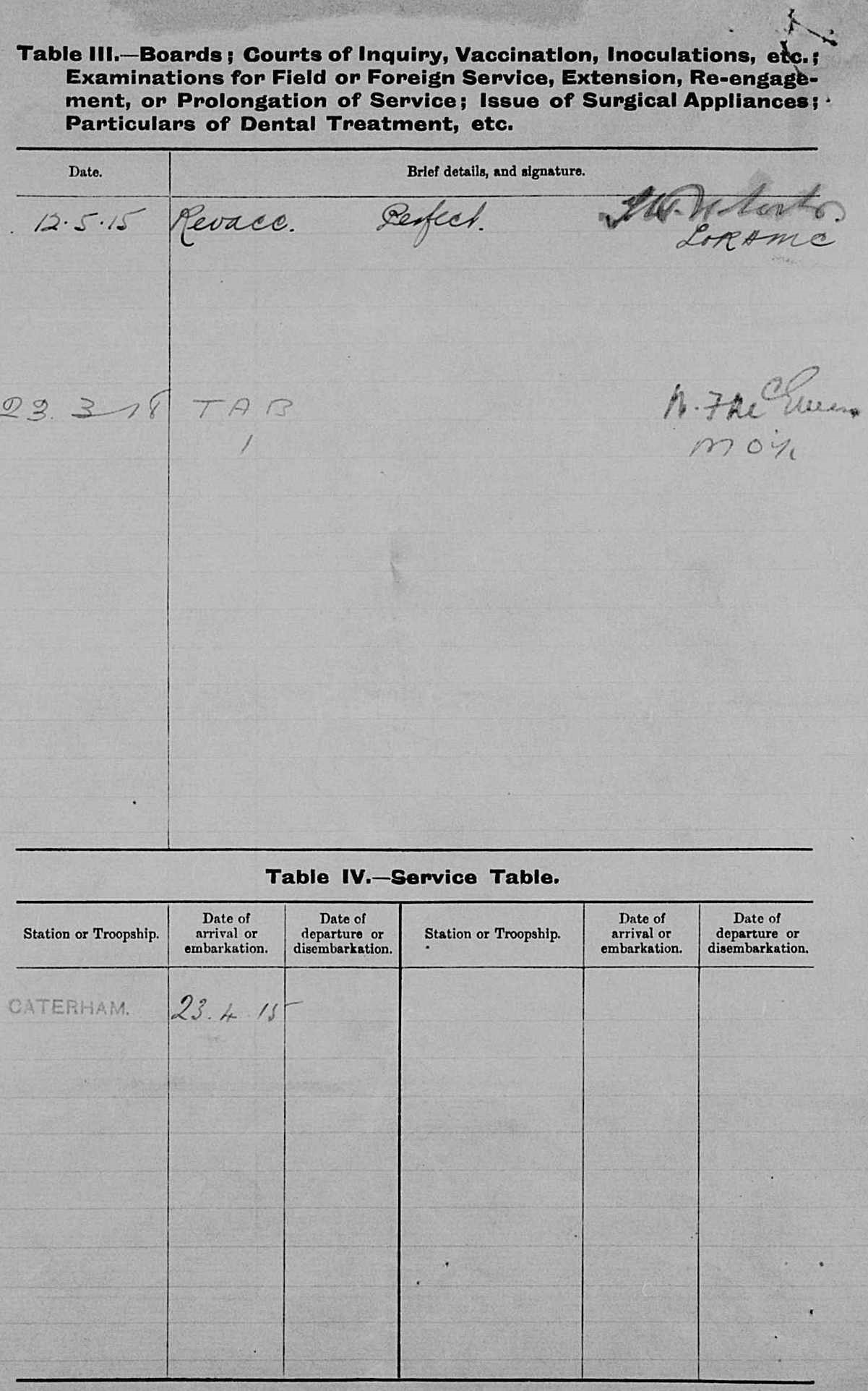 John William Cowell - Military Record 2