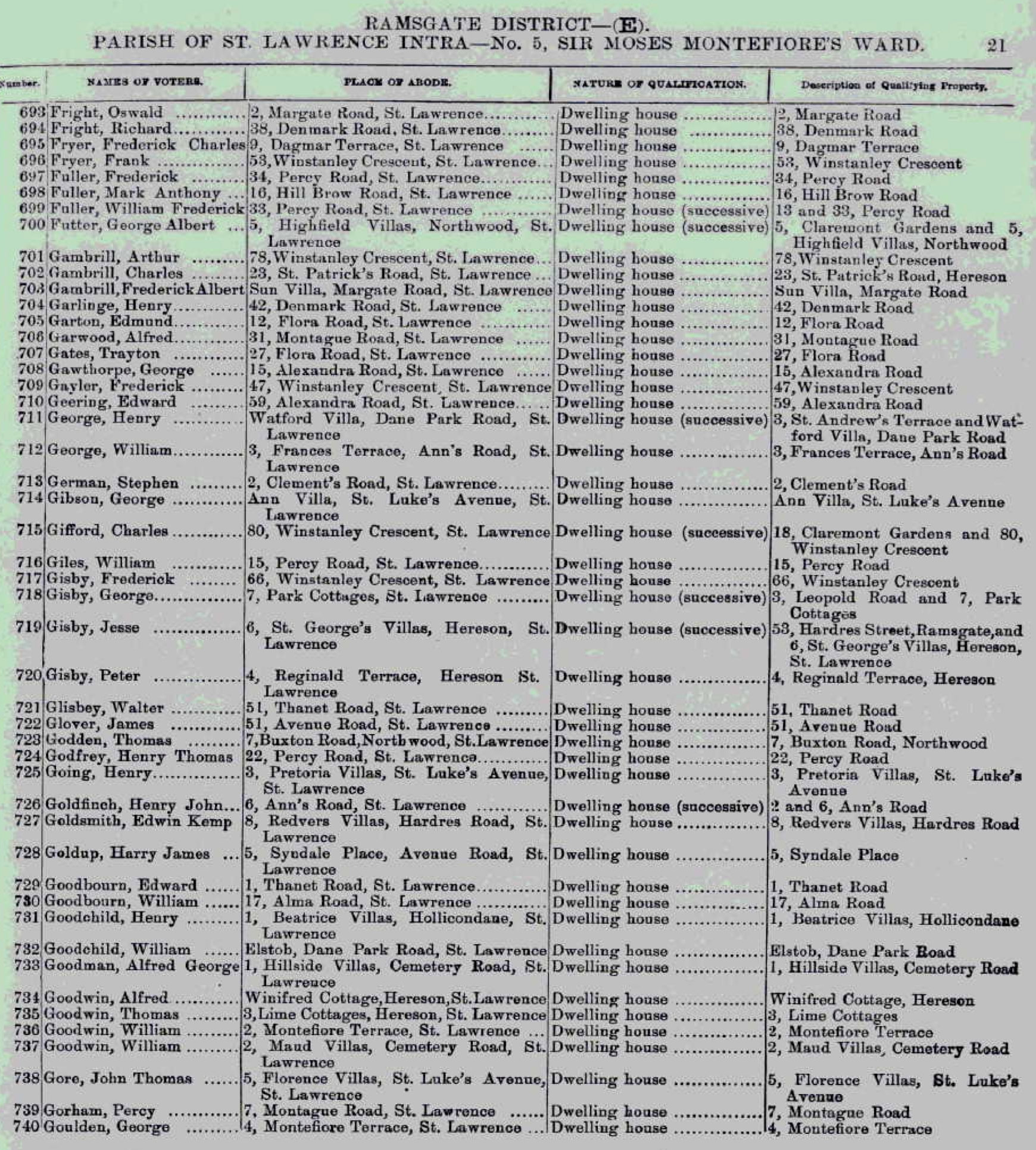 Mark Fuller - 1903 Voters List