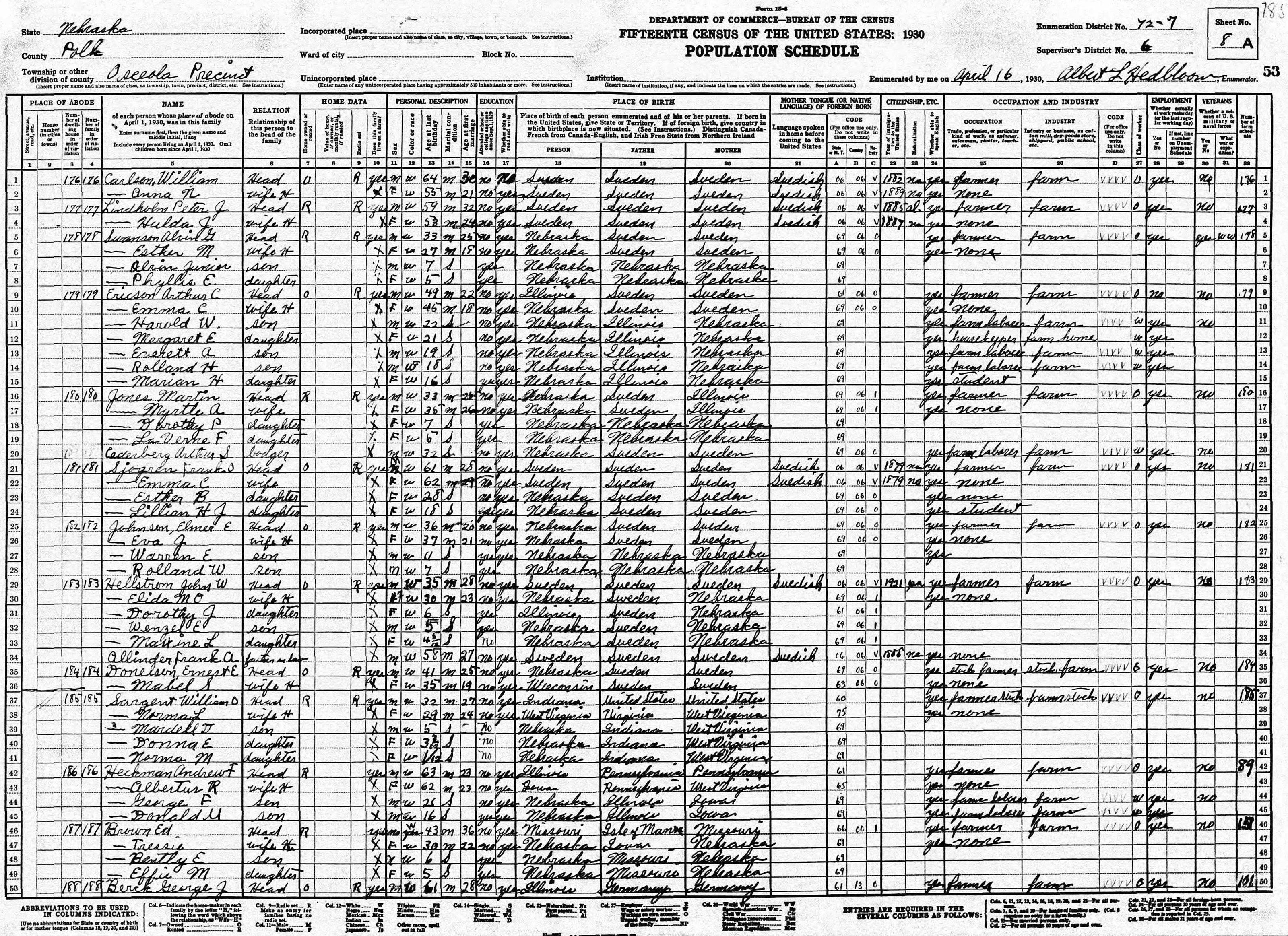 Wilbur Sargent - 1930 Census
